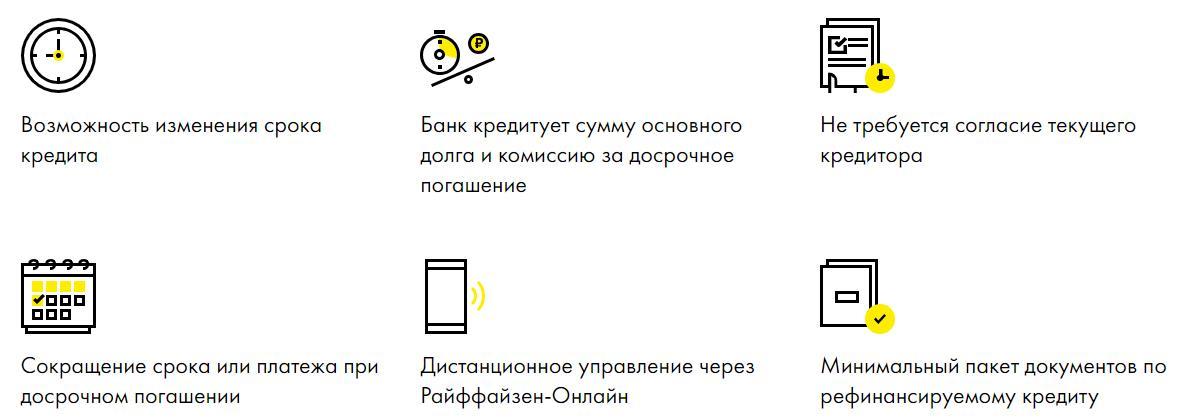 райффайзенбанк официальный сайт кредиты физическим лицам занимал 1 6 часть суши