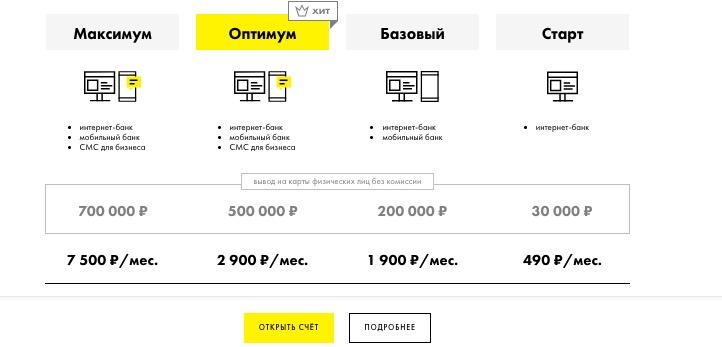 Кубань кредит банк сберегательный счет